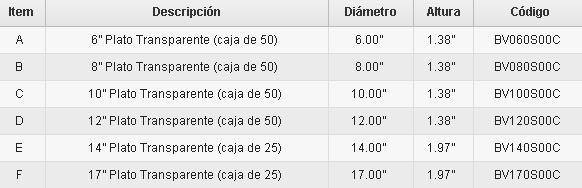 33 PLATOS DOTCHI TRANSPARENTES TABLA REFERNCIAS