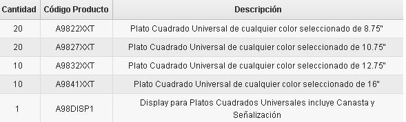 36 DISPLAY PLATOS CUADRADOS UNIVERSALES TABLA REFERENCIAS