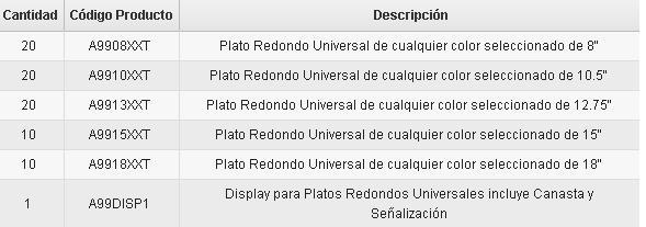 37 DISPLAY PLATOS REDONDOS UNIVERSALES TABLA REFERENCIAS