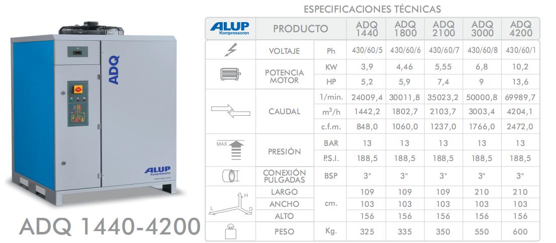 ADQ-1440 A 4200