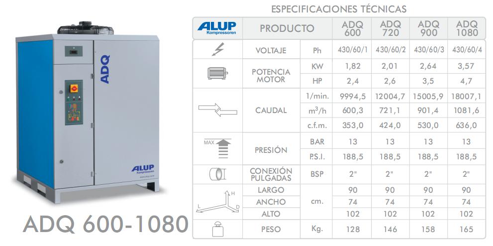 ADQ-600 A 1080