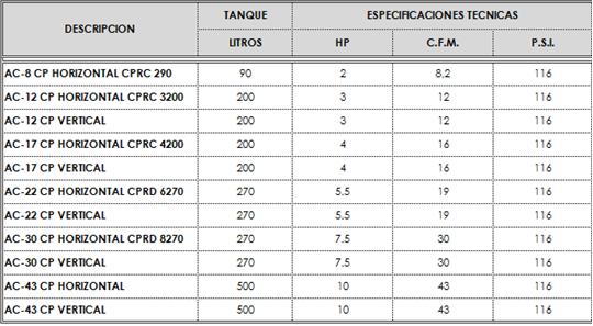 25-COMPRESORES-TIPO-PISTON-ESPECIFICACIONES